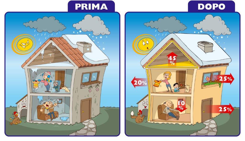 Casa immobiliare accessori asseverazione risparmio - Casa a risparmio energetico ...
